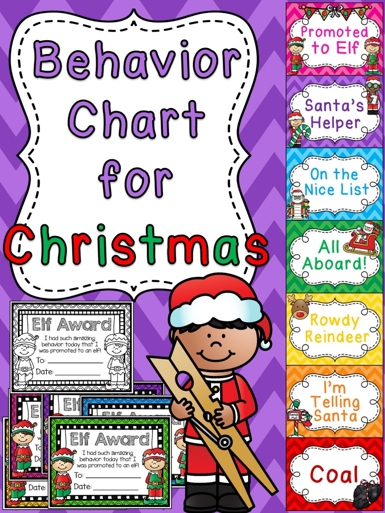 demoChristmasBehaviorChart